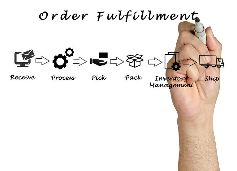 How to Manage Order Fulfillment Costs: A Guide for Business